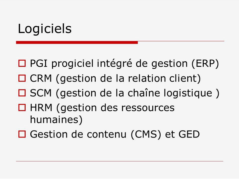 Logiciels PGI progiciel intégré de gestion (ERP)