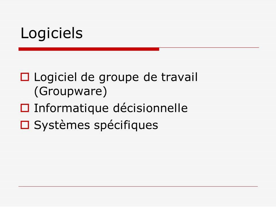 Logiciels Logiciel de groupe de travail (Groupware)