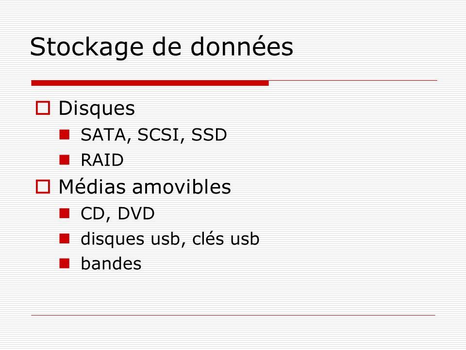 Stockage de données Disques Médias amovibles SATA, SCSI, SSD RAID