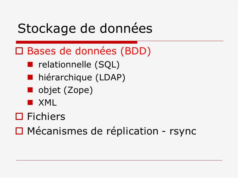 Stockage de données Bases de données (BDD) Fichiers