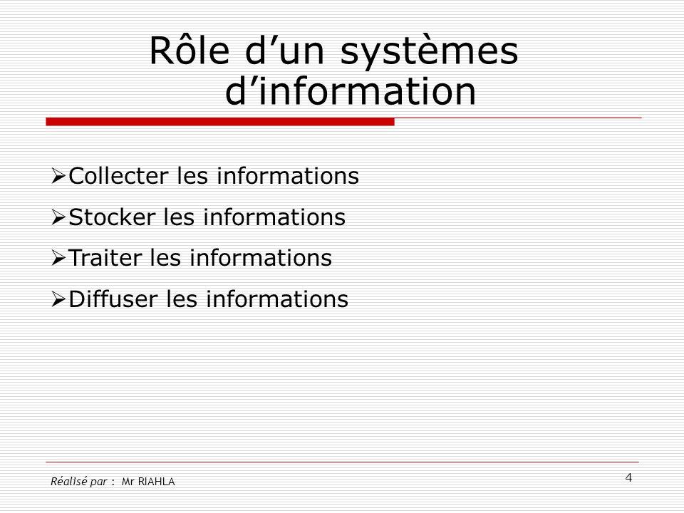 Rôle d'un systèmes d'information
