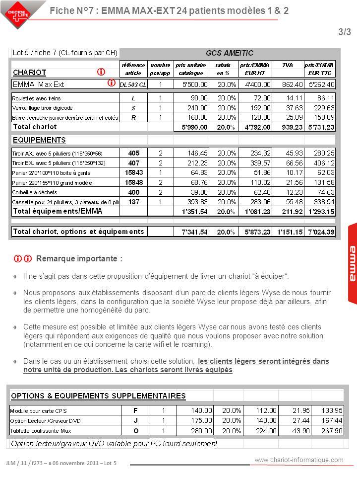 Fiche N°7 : EMMA MAX-EXT 24 patients modèles 1 & 2
