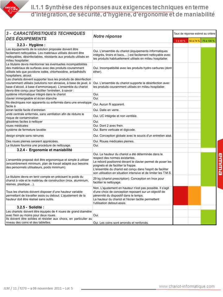 II.1.1 Synthèse des réponses aux exigences techniques en terme d'intégration, de sécurité, d'hygiène, d'ergonomie et de maniabilité