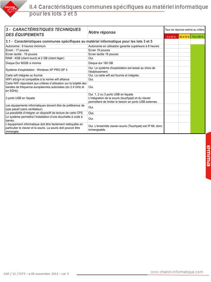 II.4 Caractéristiques communes spécifiques au matériel informatique pour les lots 3 et 5