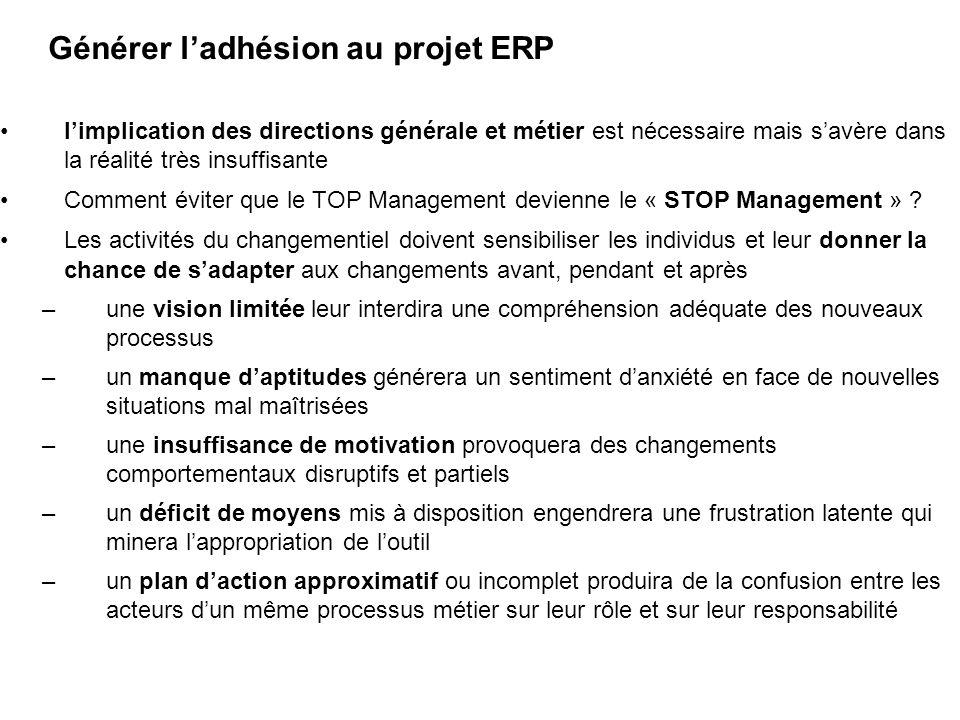 Générer l'adhésion au projet ERP
