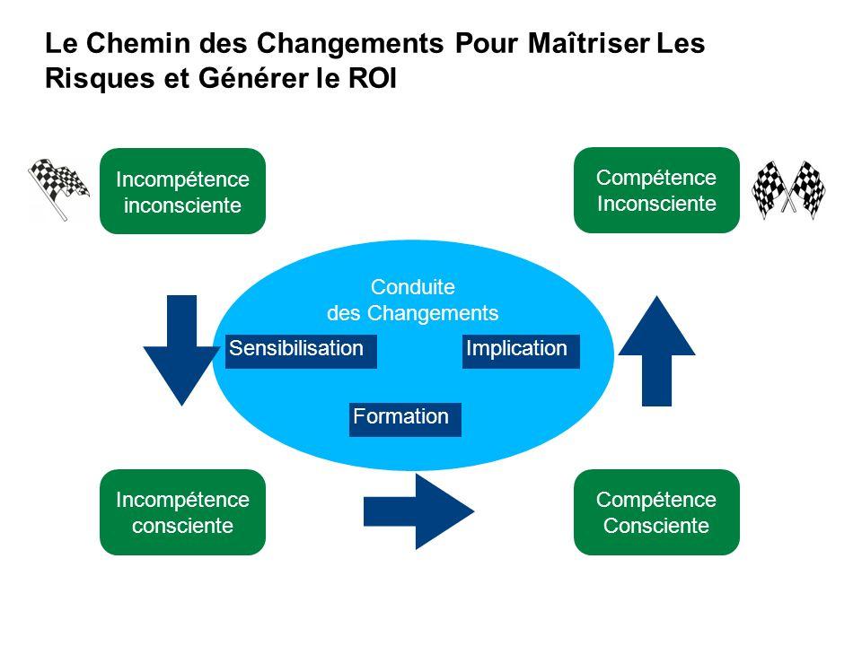 Le Chemin des Changements Pour Maîtriser Les Risques et Générer le ROI