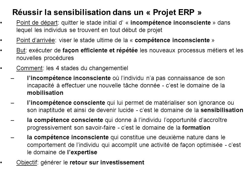Réussir la sensibilisation dans un « Projet ERP »