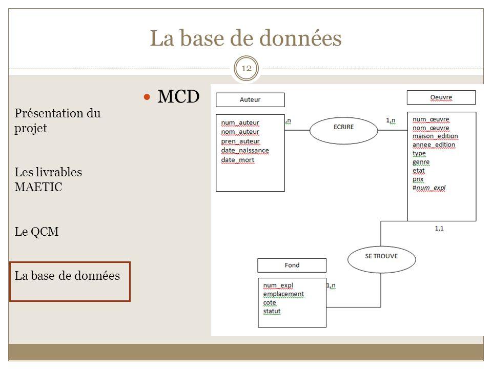La base de données MCD Présentation du projet Les livrables MAETIC