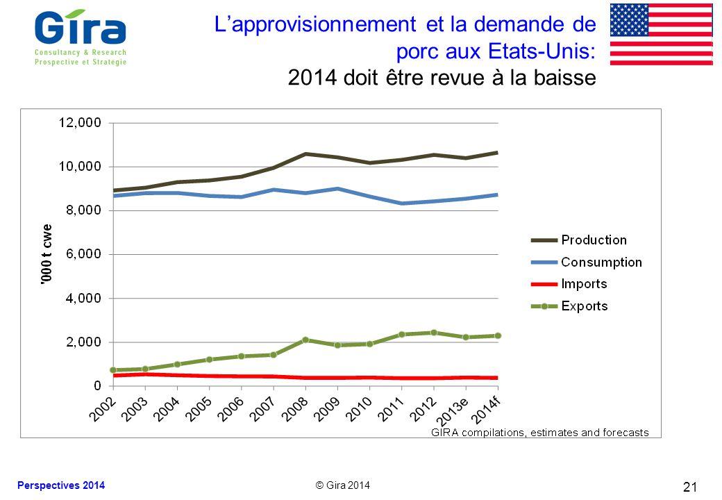 L'approvisionnement et la demande de porc aux Etats-Unis: 2014 doit être revue à la baisse
