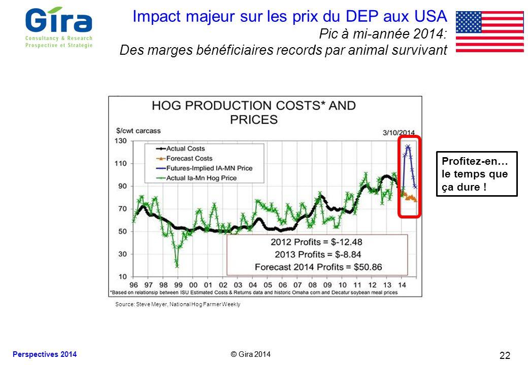 Impact majeur sur les prix du DEP aux USA Pic à mi-année 2014: Des marges bénéficiaires records par animal survivant