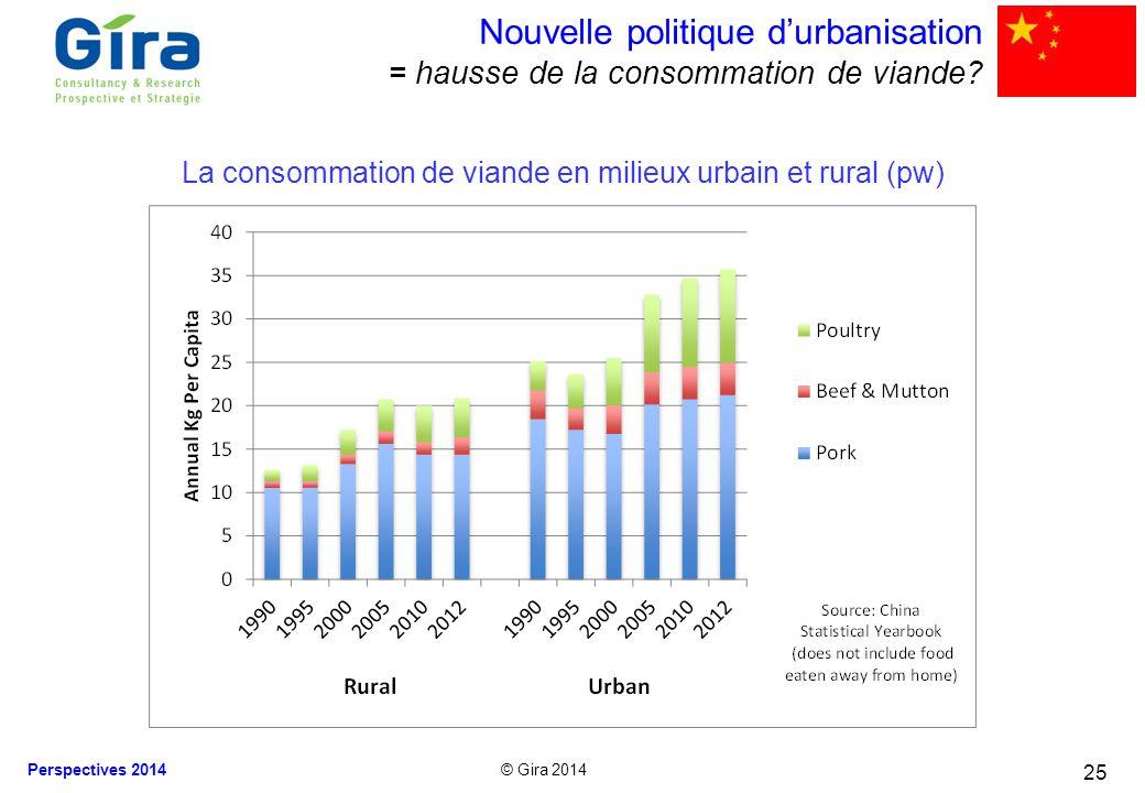 La consommation de viande en milieux urbain et rural (pw)