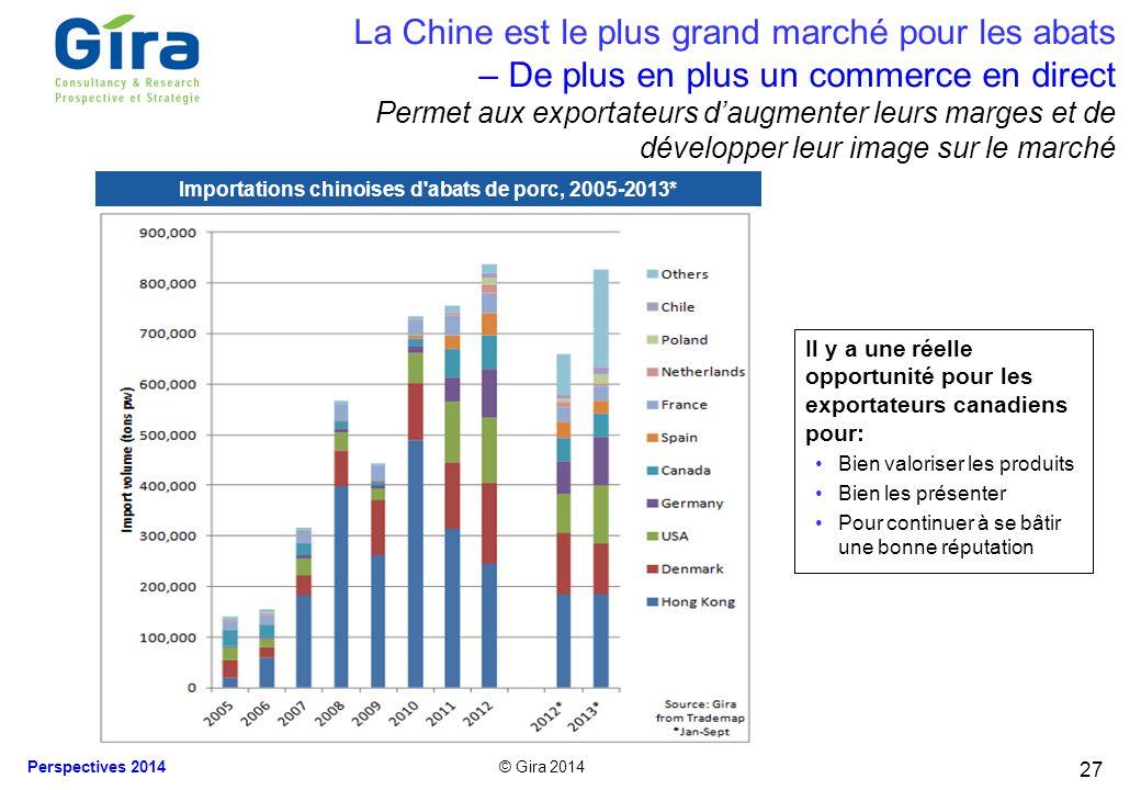 Importations chinoises d abats de porc, 2005-2013*