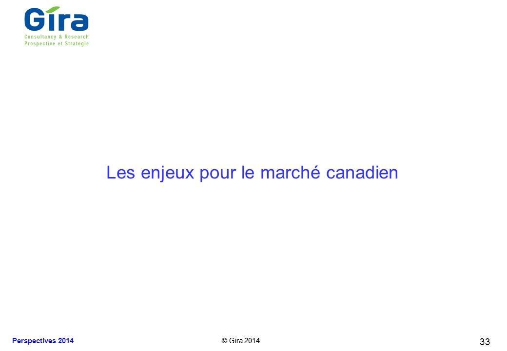 Les enjeux pour le marché canadien