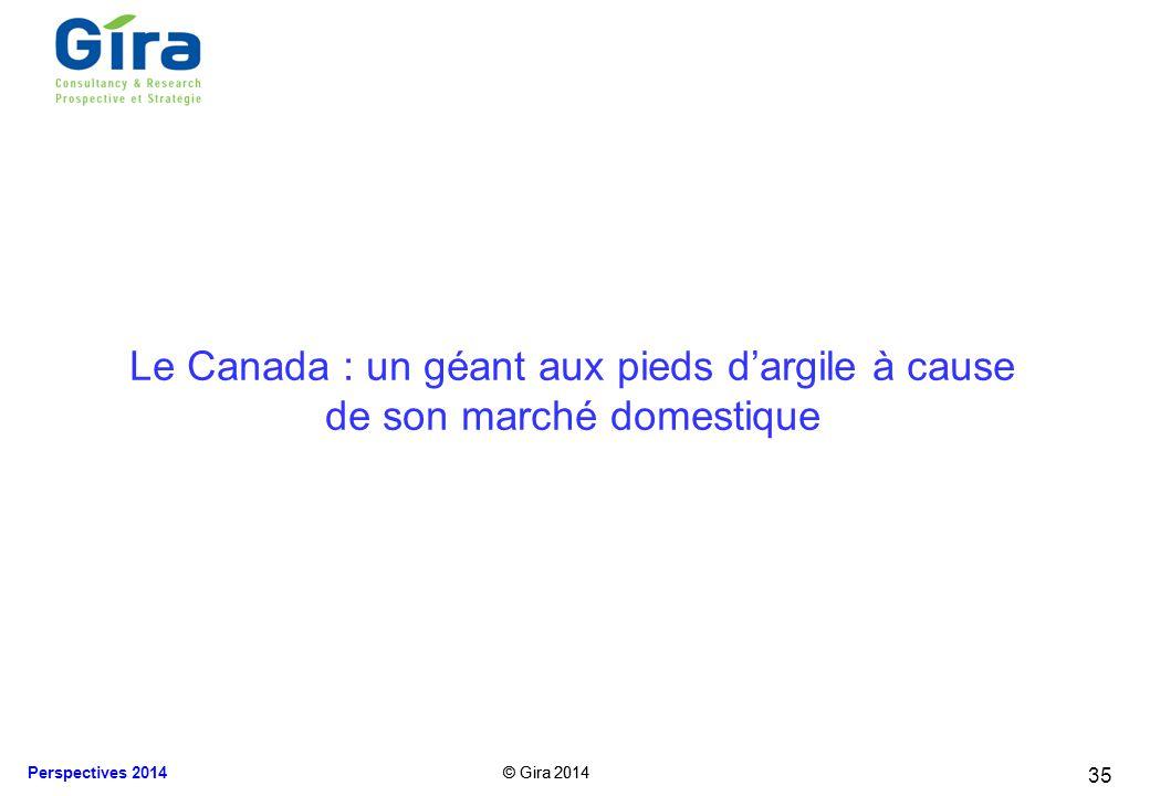 Le Canada : un géant aux pieds d'argile à cause de son marché domestique