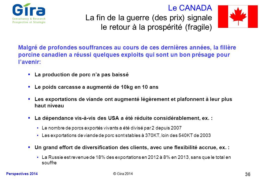 Le CANADA La fin de la guerre (des prix) signale le retour à la prospérité (fragile)