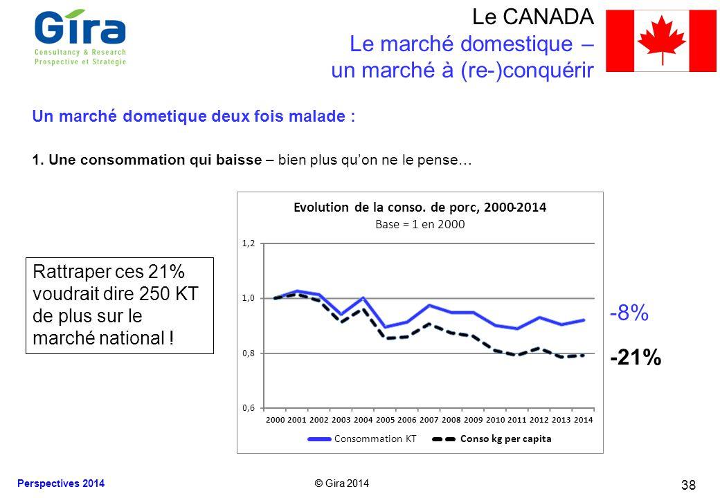 Le CANADA Le marché domestique – un marché à (re-)conquérir