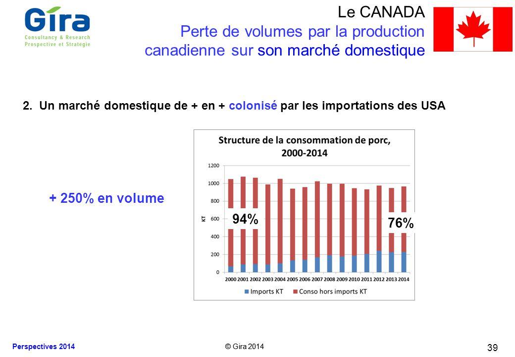 Le CANADA Perte de volumes par la production canadienne sur son marché domestique