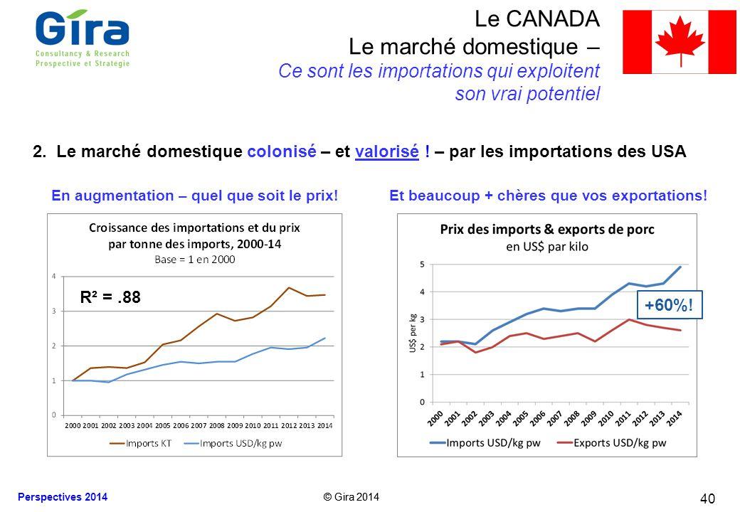 Le CANADA Le marché domestique – Ce sont les importations qui exploitent son vrai potentiel
