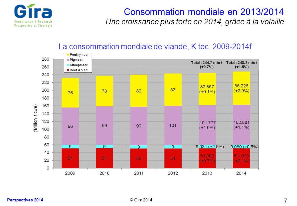 La consommation mondiale de viande, K tec, 2009-2014f
