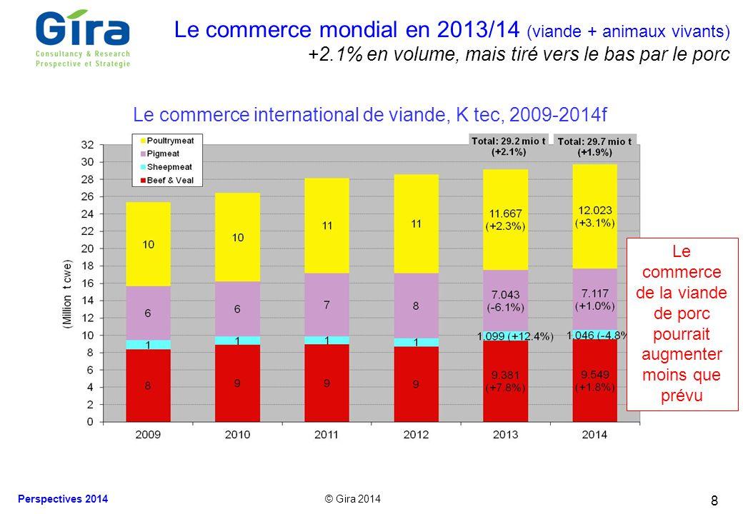 Le commerce mondial en 2013/14 (viande + animaux vivants) +2