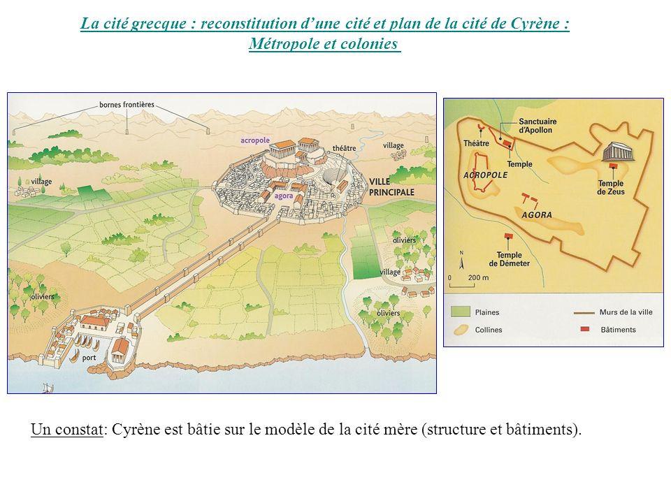 La cité grecque : reconstitution d'une cité et plan de la cité de Cyrène :