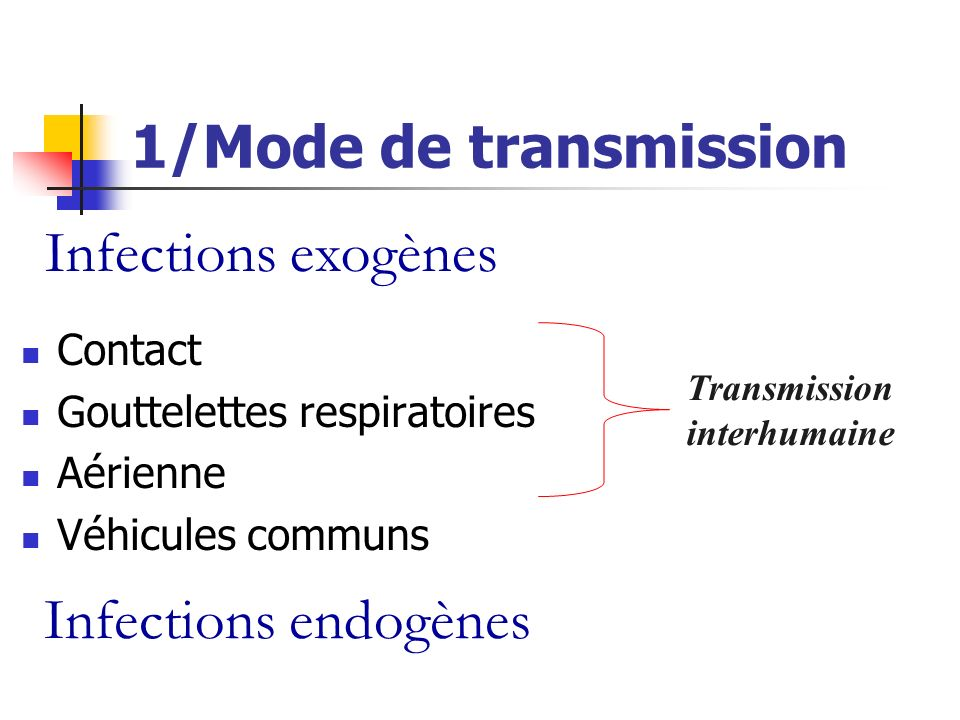1/Mode de transmission Infections exogènes Infections endogènes