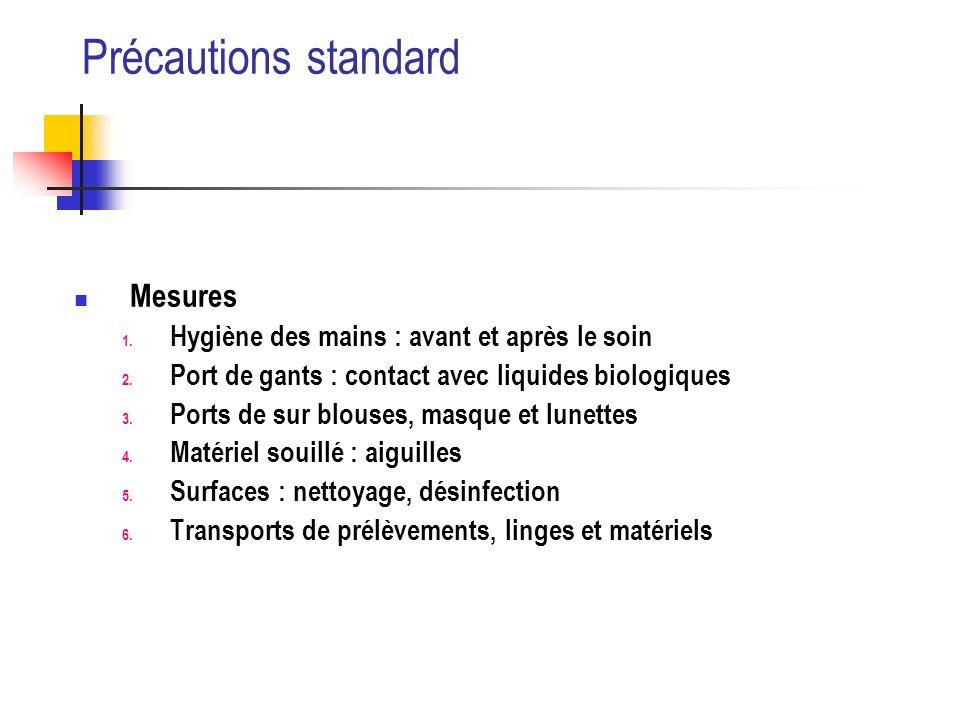 Précautions standard Mesures