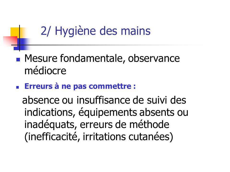 2/ Hygiène des mains Mesure fondamentale, observance médiocre