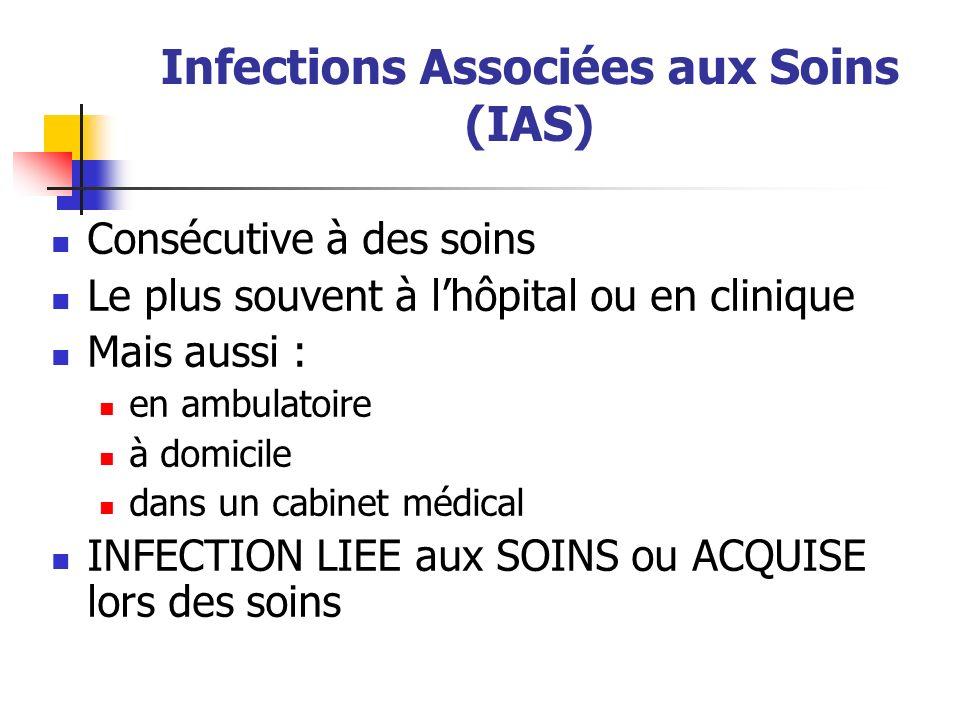 Infections Associées aux Soins (IAS)