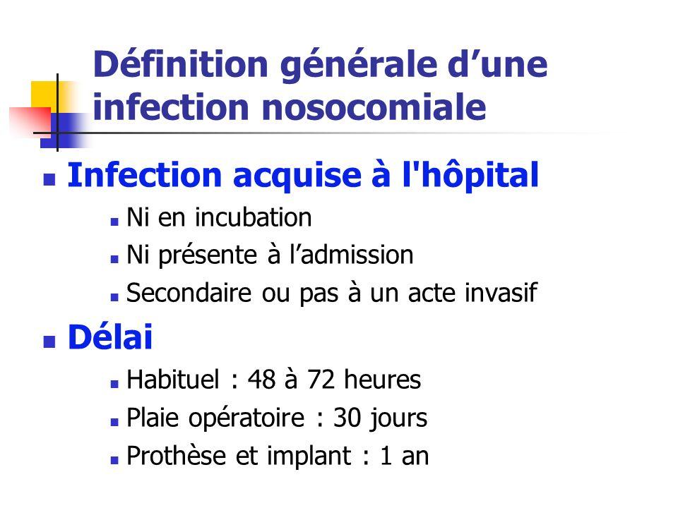 Définition générale d'une infection nosocomiale
