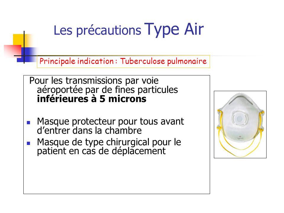 Les précautions Type Air