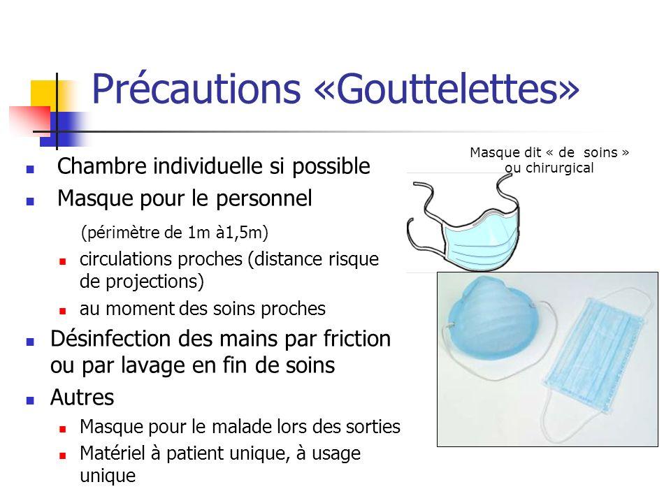 Précautions «Gouttelettes»