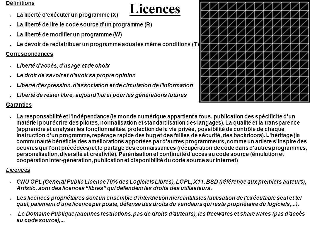 Licences Définitions La liberté d exécuter un programme (X)