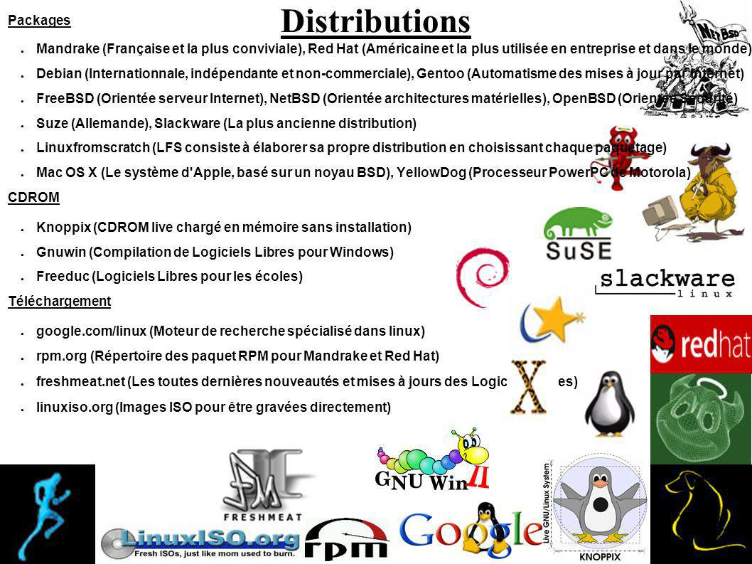 Distributions Packages