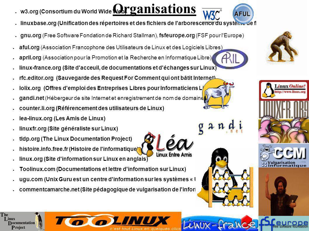 Organisations w3.org (Consortium du World Wide Web)