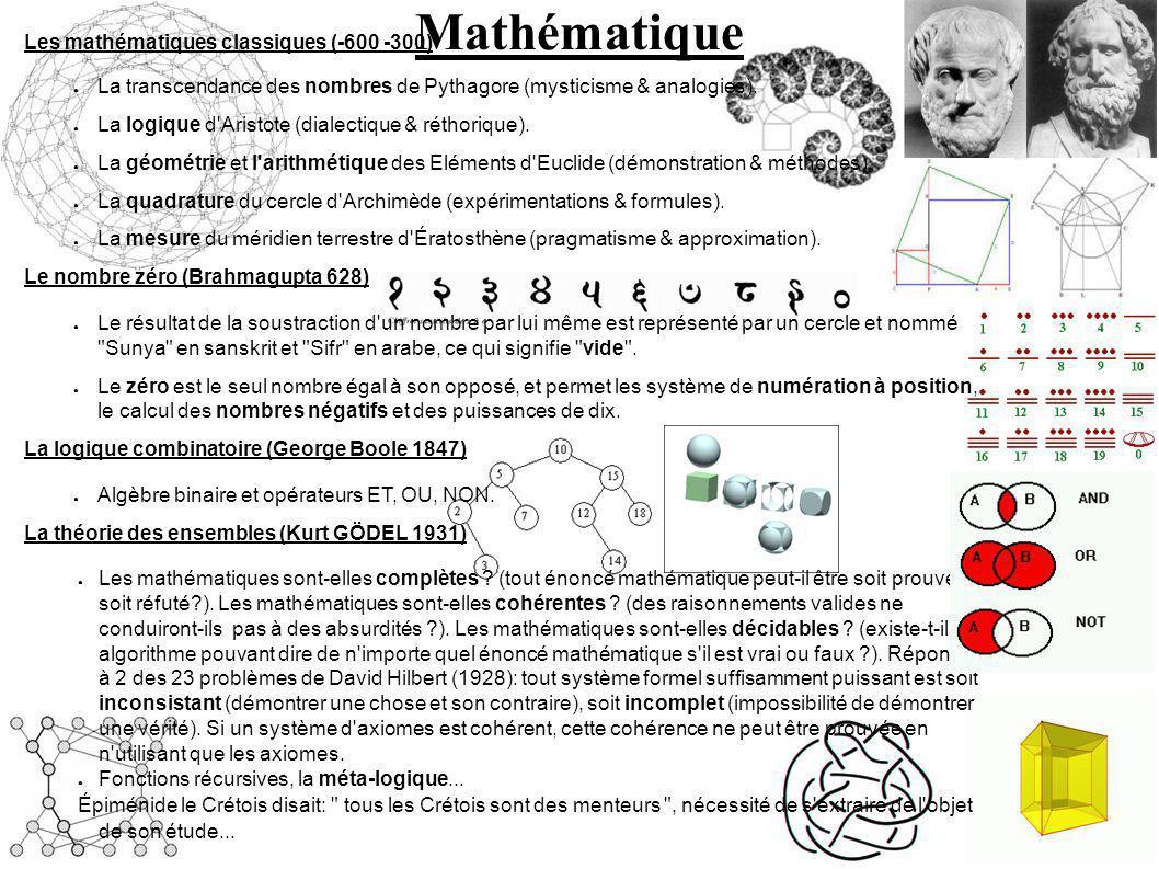 Mathématique Les mathématiques classiques (-600 -300)