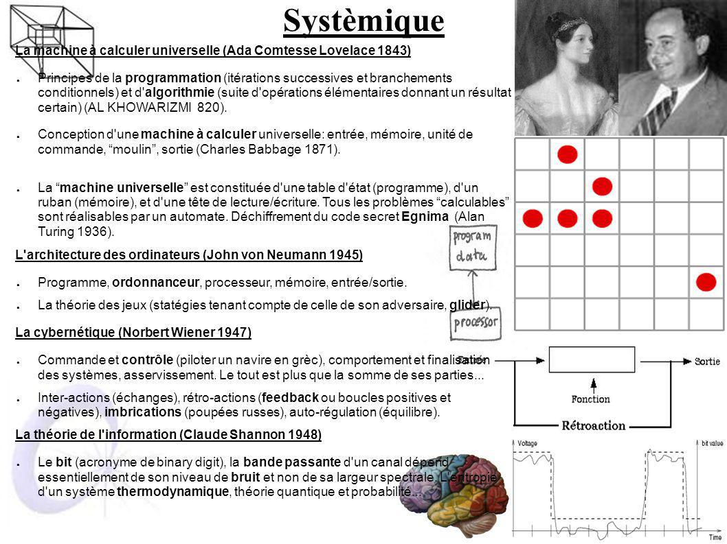 Systèmique La machine à calculer universelle (Ada Comtesse Lovelace 1843)