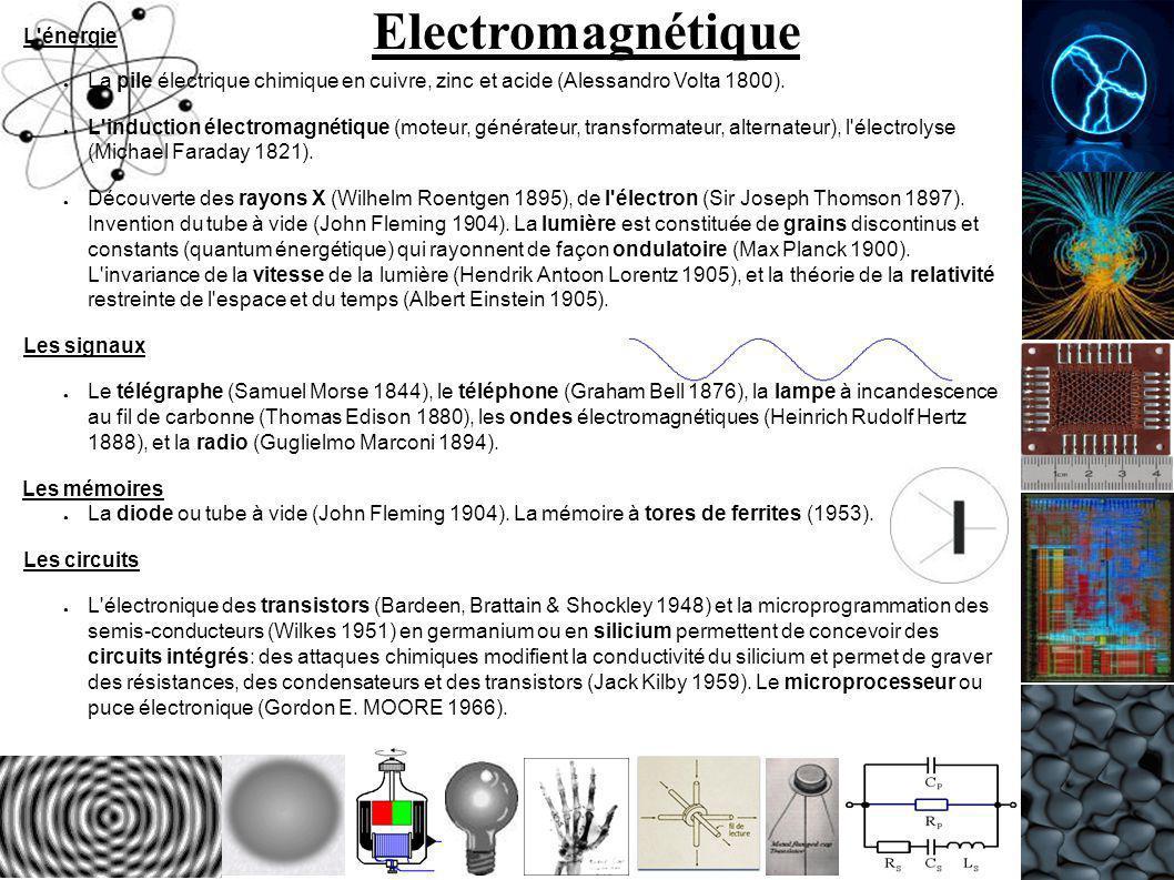 Electromagnétique L énergie