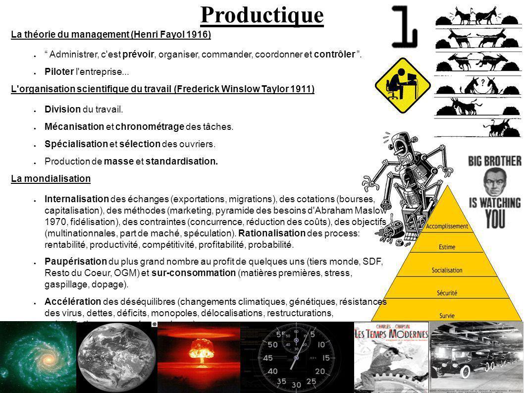 Productique La théorie du management (Henri Fayol 1916)