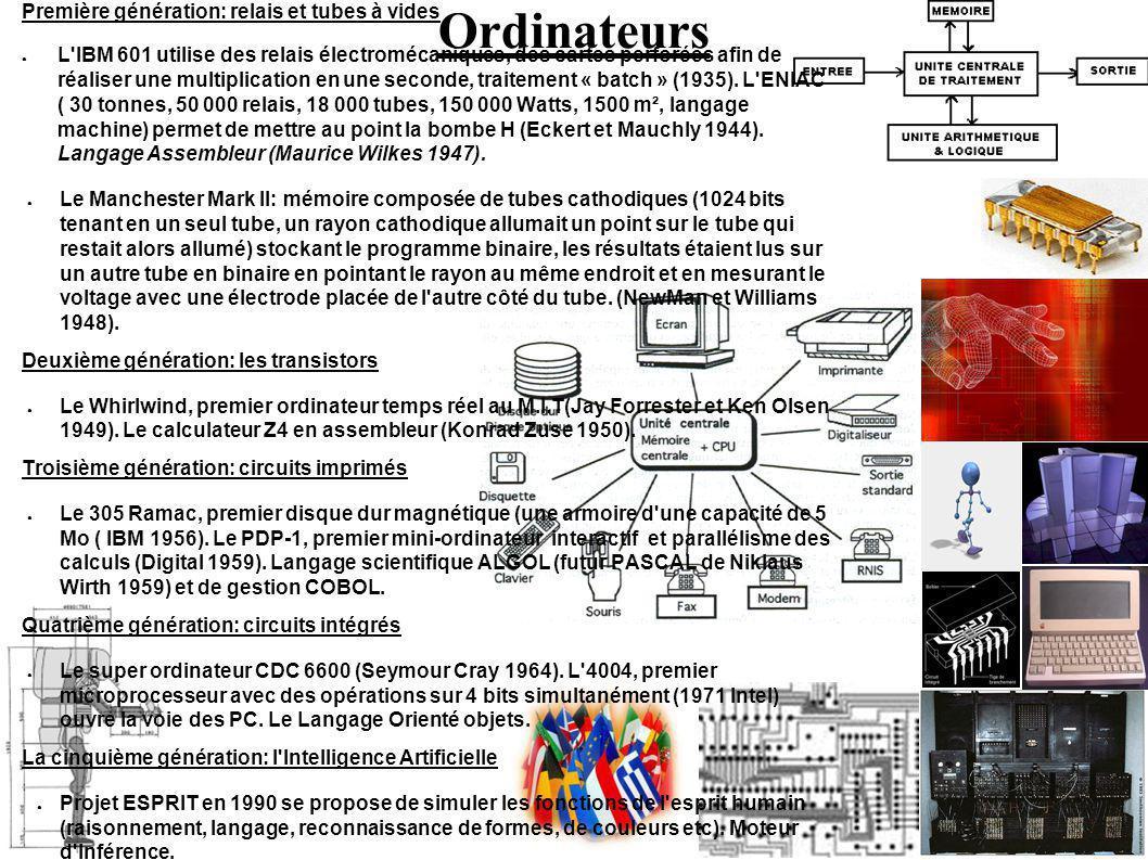 Ordinateurs Première génération: relais et tubes à vides