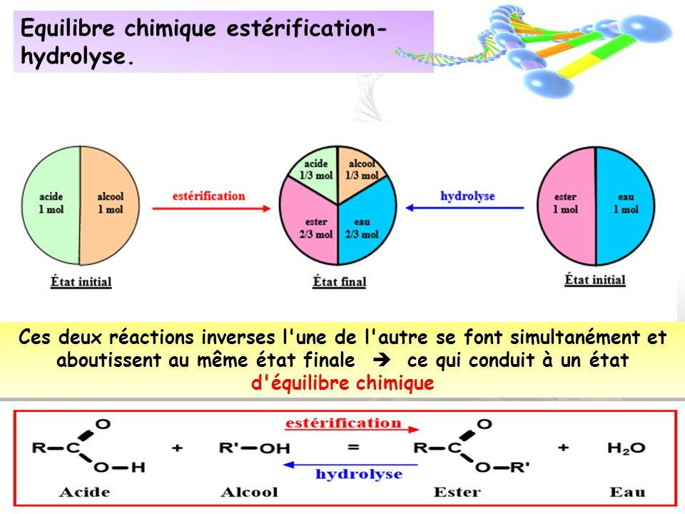 Equilibre chimique estérification-hydrolyse.