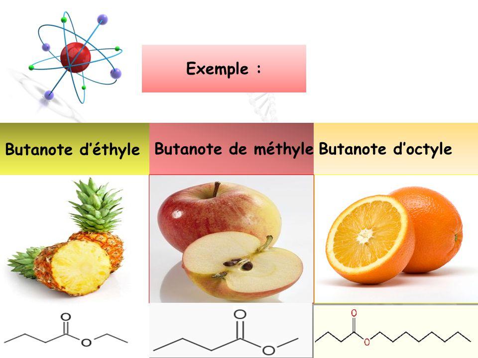 Exemple : Butanote d'éthyle Butanote de méthyle Butanote d'octyle