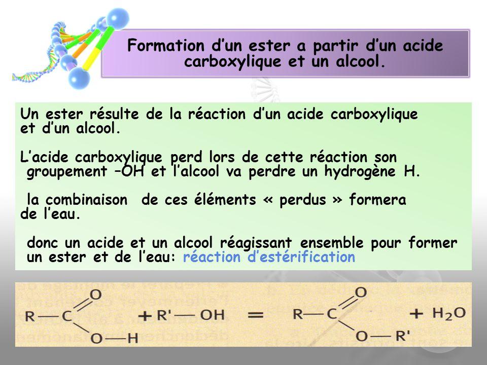 Formation d'un ester a partir d'un acide carboxylique et un alcool.