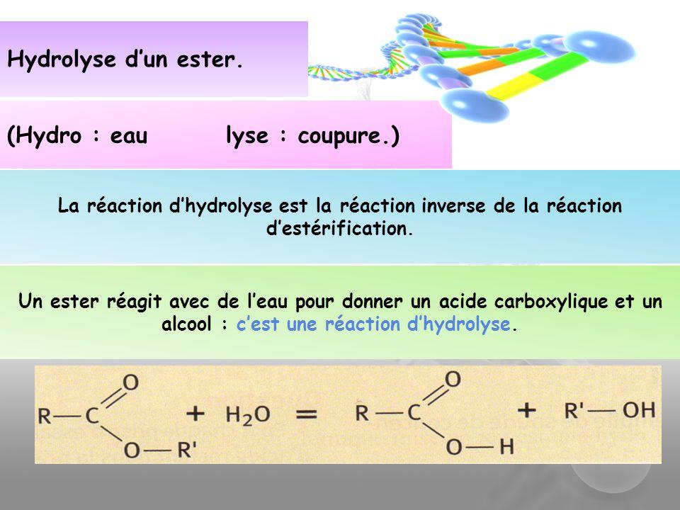 (Hydro : eau lyse : coupure.)