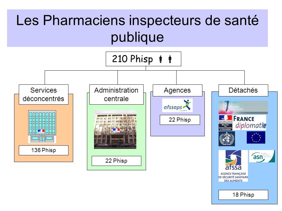 Les Pharmaciens inspecteurs de santé publique