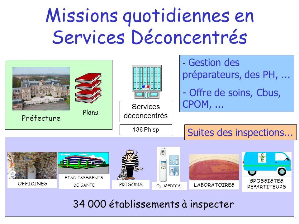 Missions quotidiennes en Services Déconcentrés