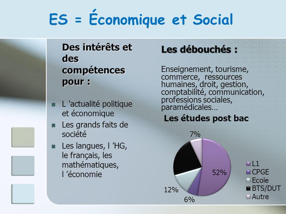 ES = Économique et Social
