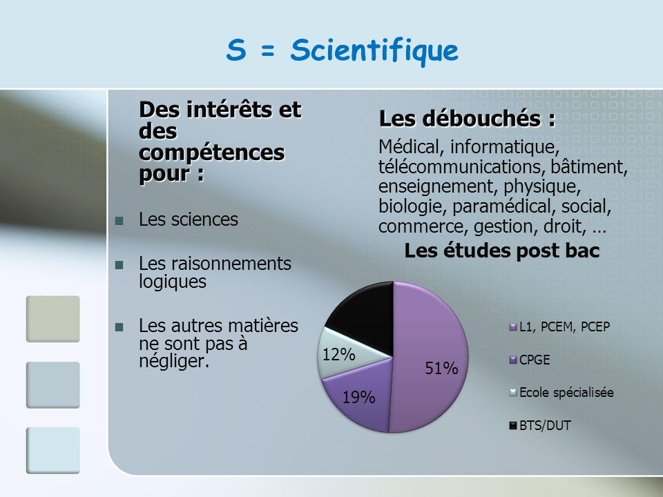 S = Scientifique Les débouchés :