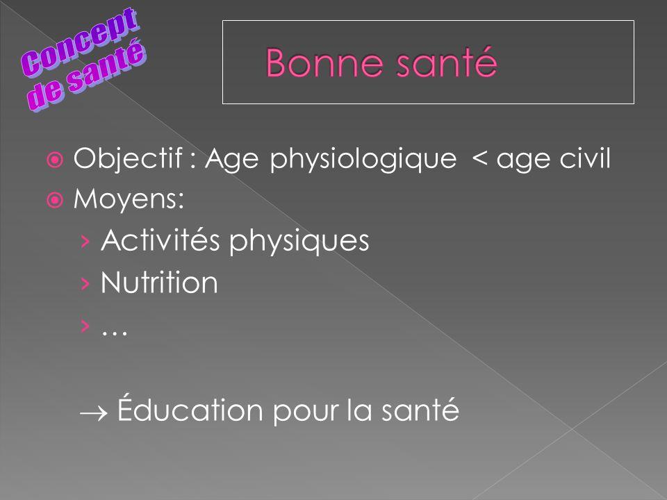 Bonne santé Concept de santé Activités physiques Nutrition …