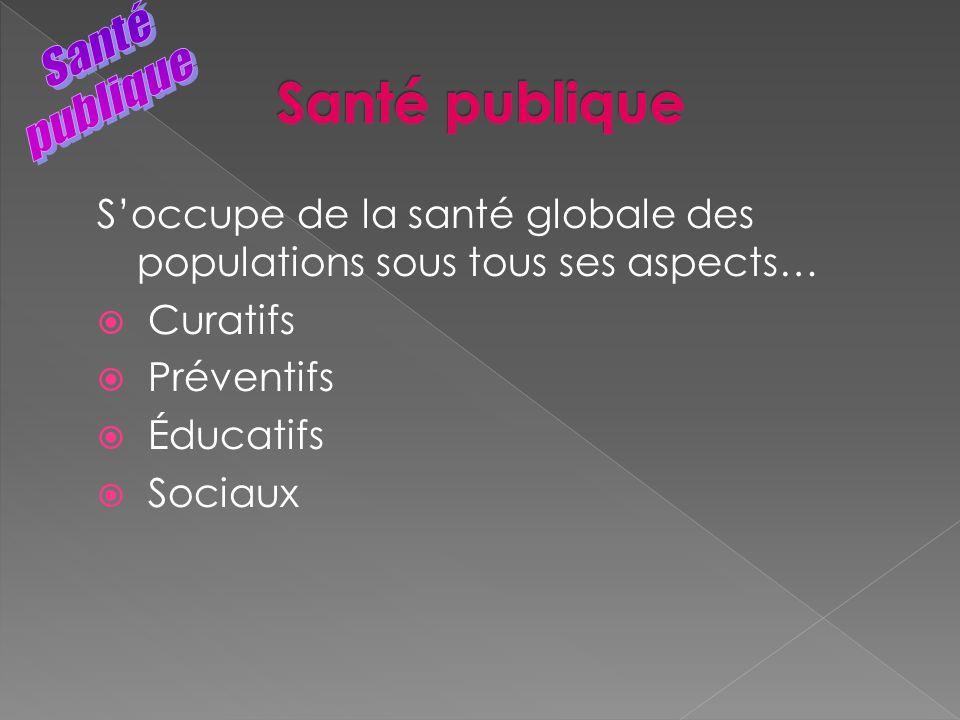 Santé publique Santé publique